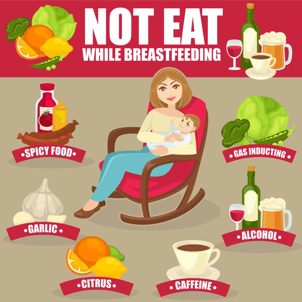 foods to avoid after giving birth